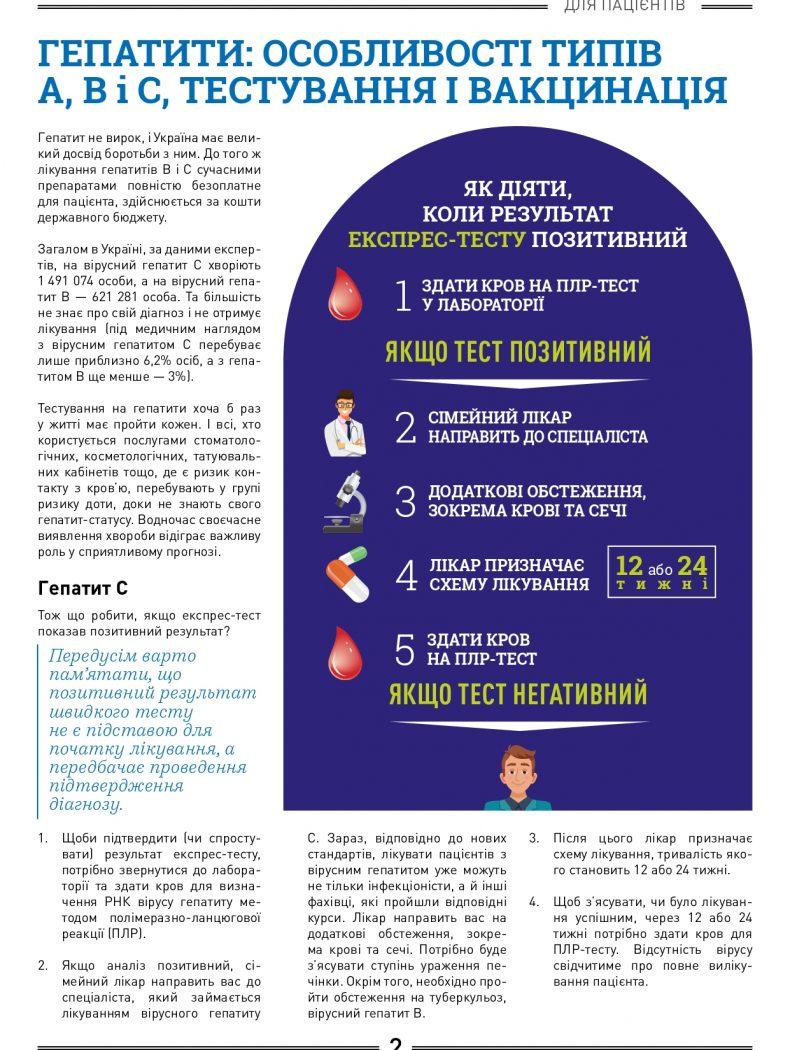 dajdzhest-dlia-patsiientiv-3_page-0002